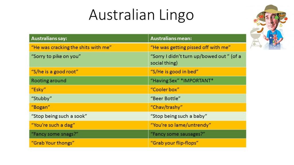 Australian Lingo
